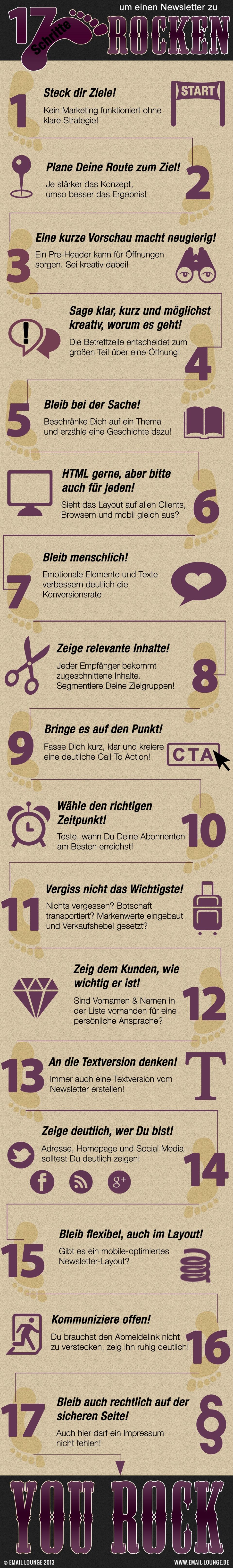 17Steps_InfografikNewsletter_fundwerke052013
