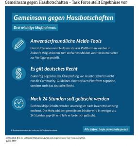 Gemeinsam gegen Hassbotschaften_fundwerke_122015